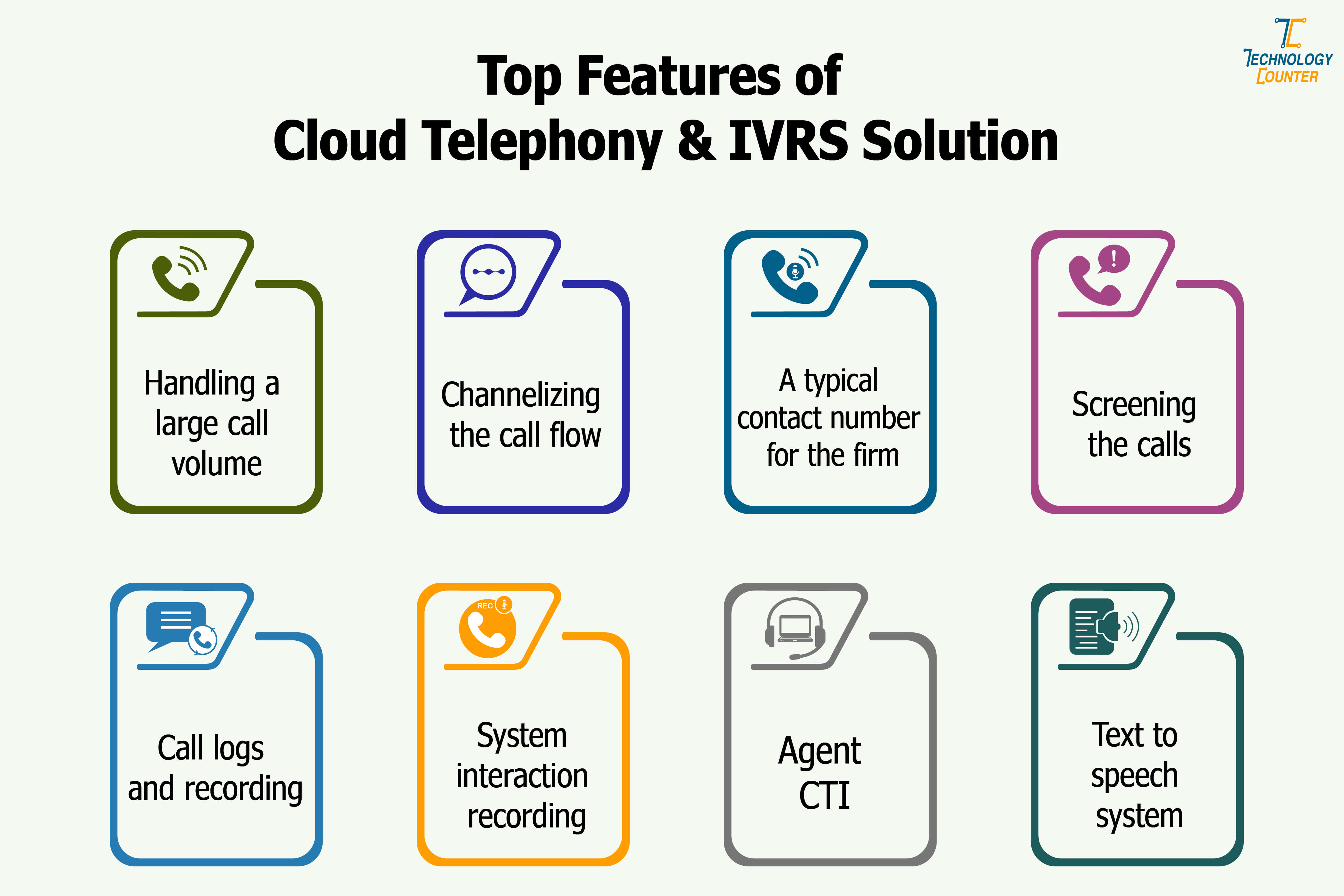 Top Features of Cloud Telephony and IVRS Solution