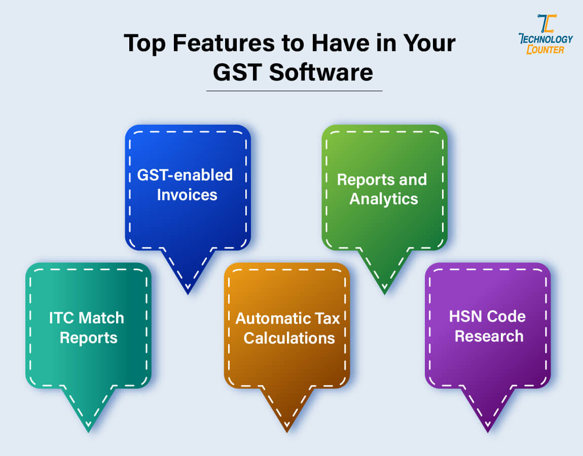 Top Features to Have in Your GST Software