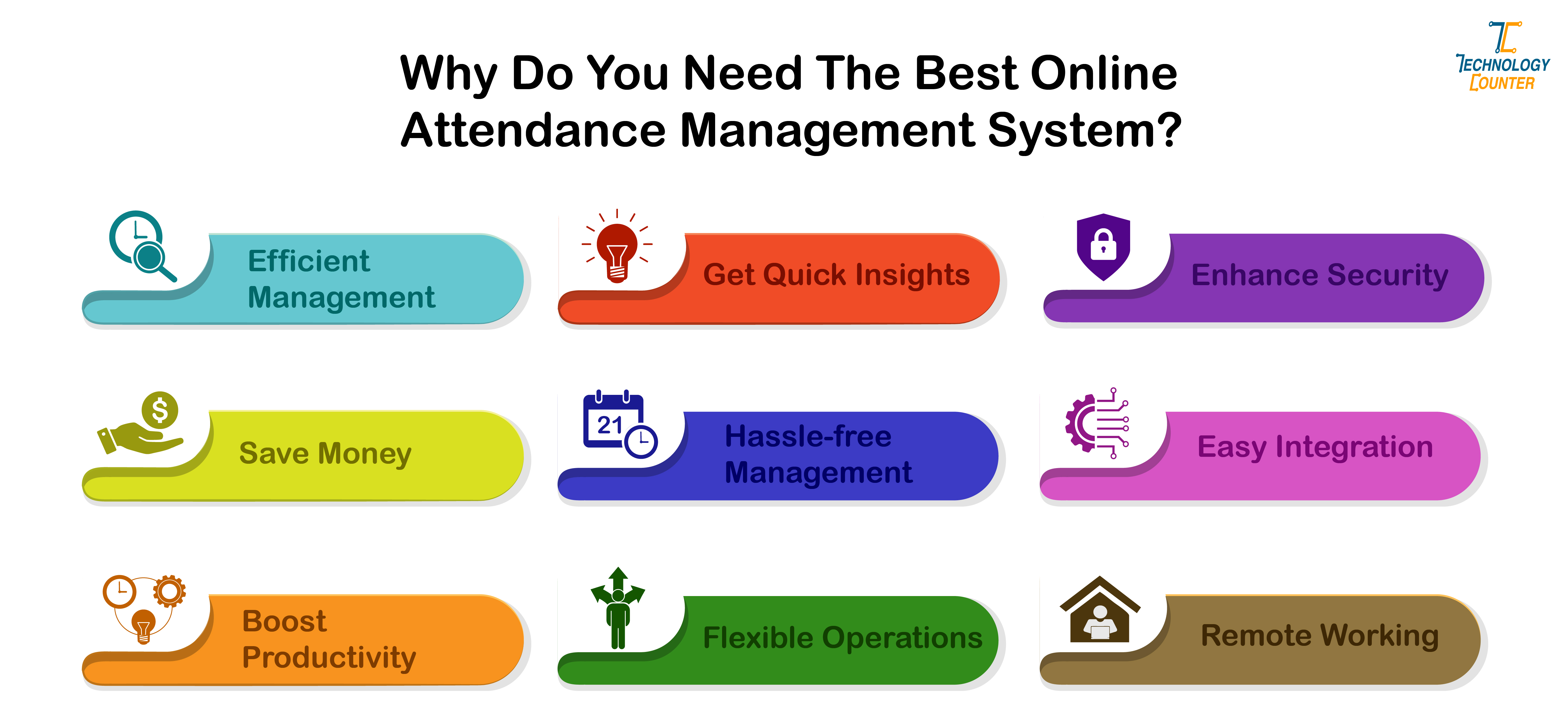 Need of the best Online Attendance Management System