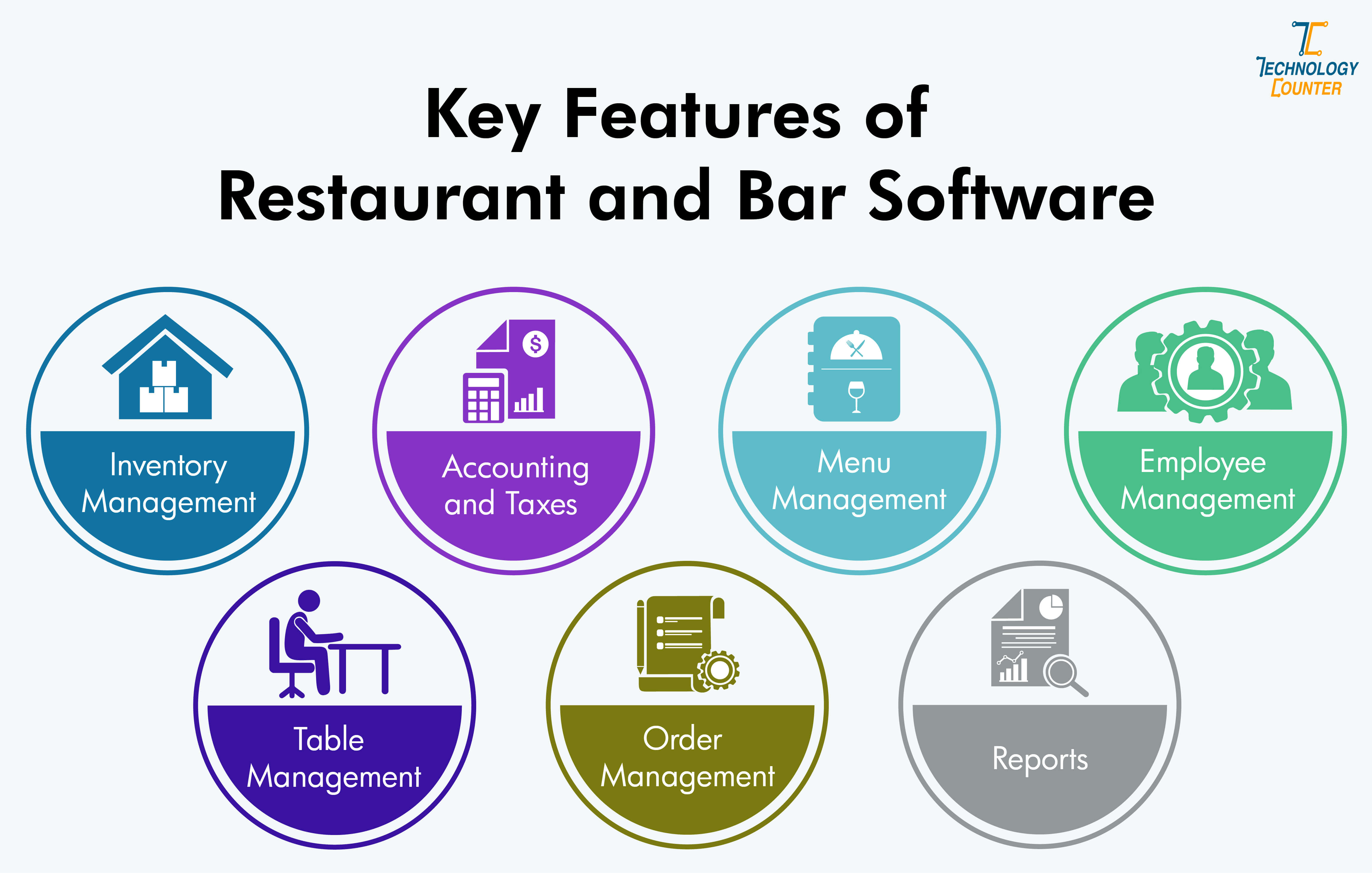 key feature of restaurant and bar software