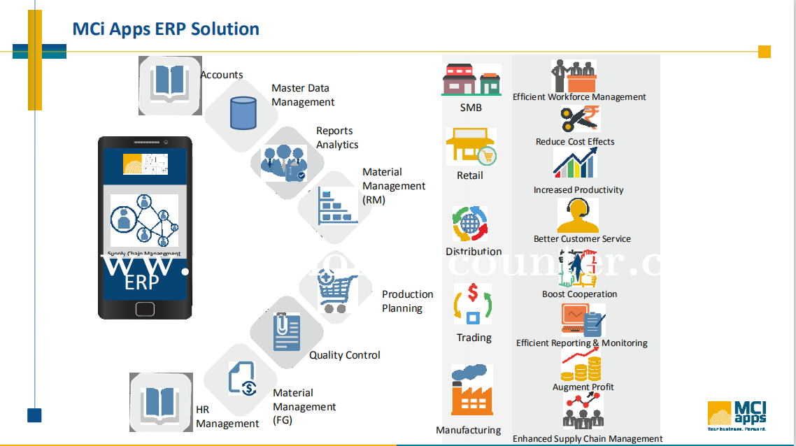 MCi Apps ERP