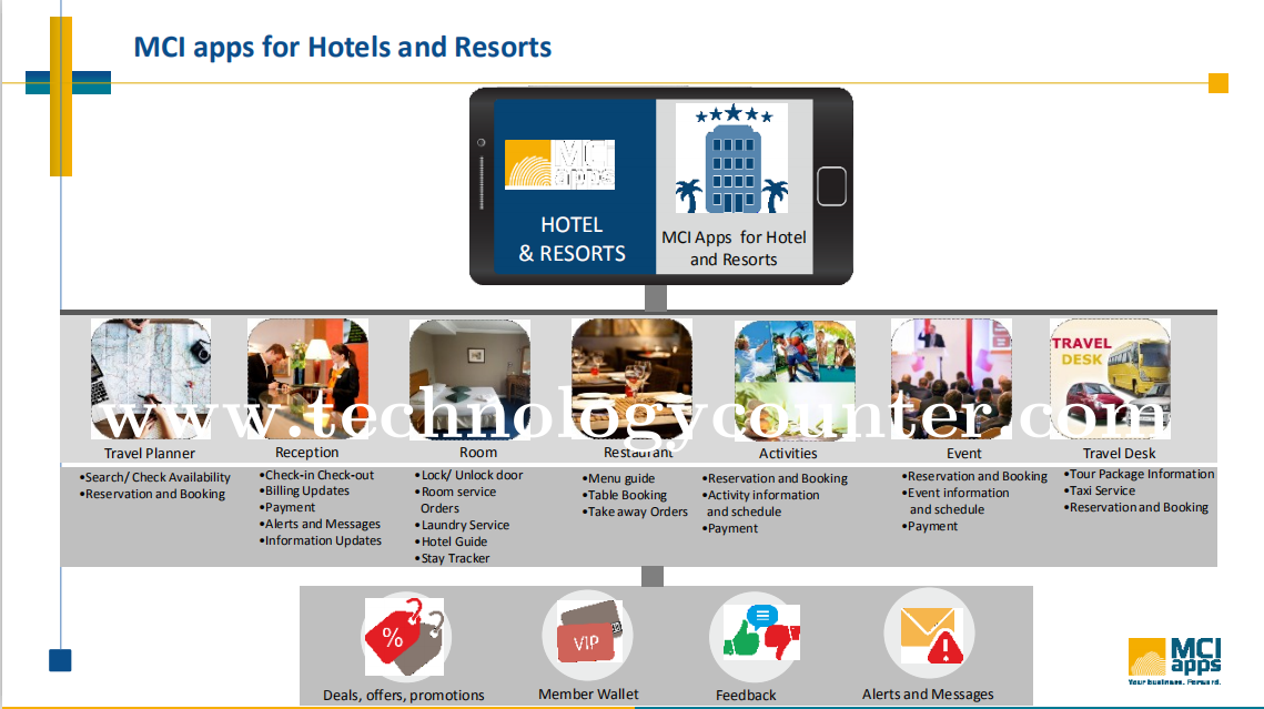 MCi apps for Hotels and Resorts